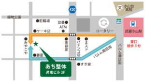 武蔵小山駅からあち整体院までの経路